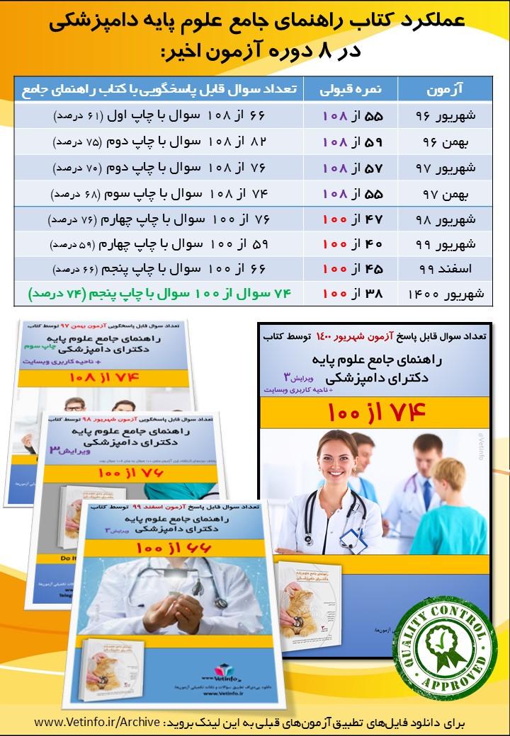نتایج آزمون پیش درمانگاهی دامپزشکی